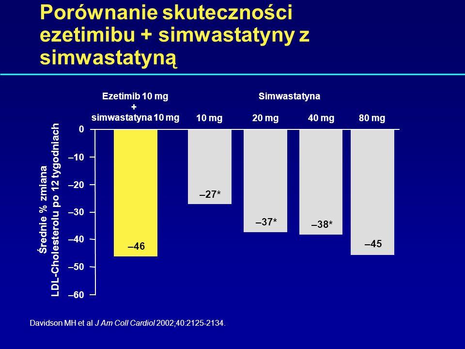 Porównanie skuteczności ezetimibu + simwastatyny z simwastatyną