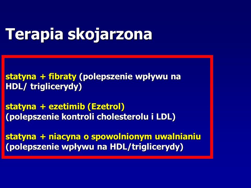 Terapia skojarzona statyna + fibraty (polepszenie wpływu na HDL/ triglicerydy) statyna + ezetimib (Ezetrol) (polepszenie kontroli cholesterolu i LDL) statyna + niacyna o spowolnionym uwalnianiu (polepszenie wpływu na HDL/triglicerydy)
