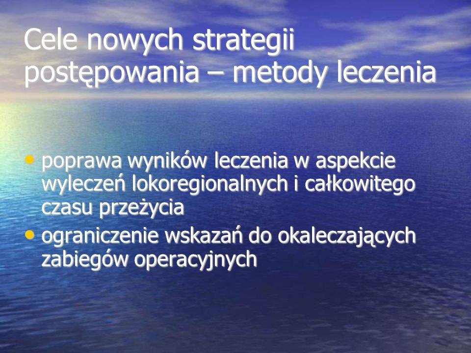 Cele nowych strategii postępowania – metody leczenia