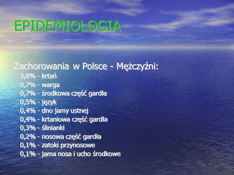 EPIDEMIOLOGIA Zachorowania w Polsce - Mężczyźni: 3,8% - krtań