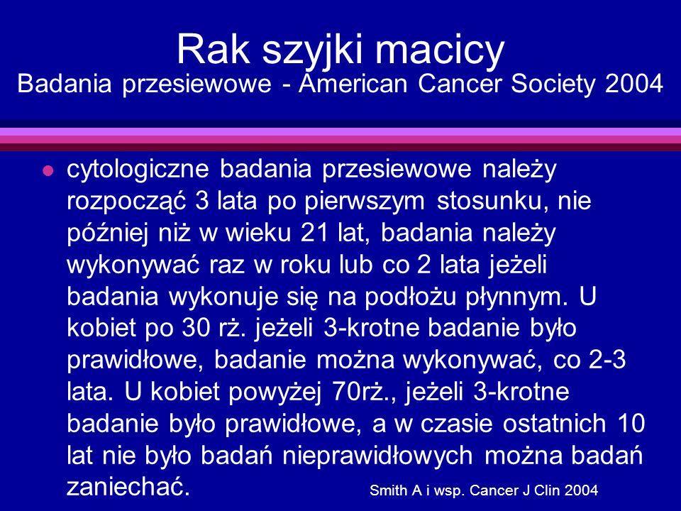 Rak szyjki macicy Badania przesiewowe - American Cancer Society 2004