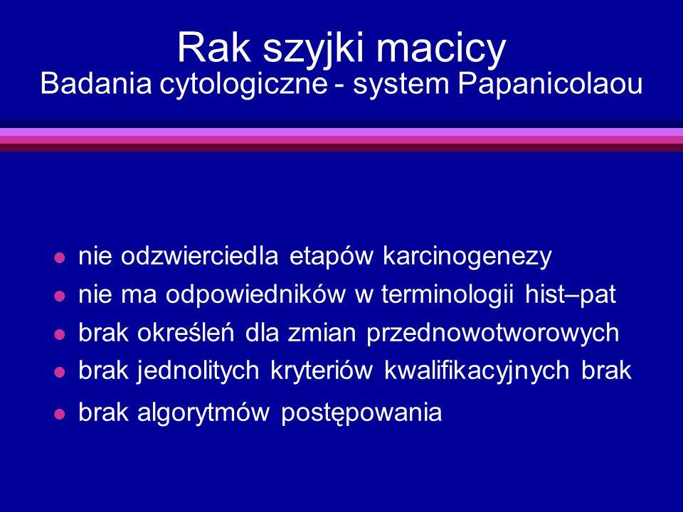 Rak szyjki macicy Badania cytologiczne - system Papanicolaou