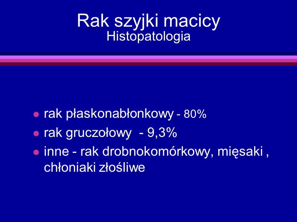 Rak szyjki macicy Histopatologia