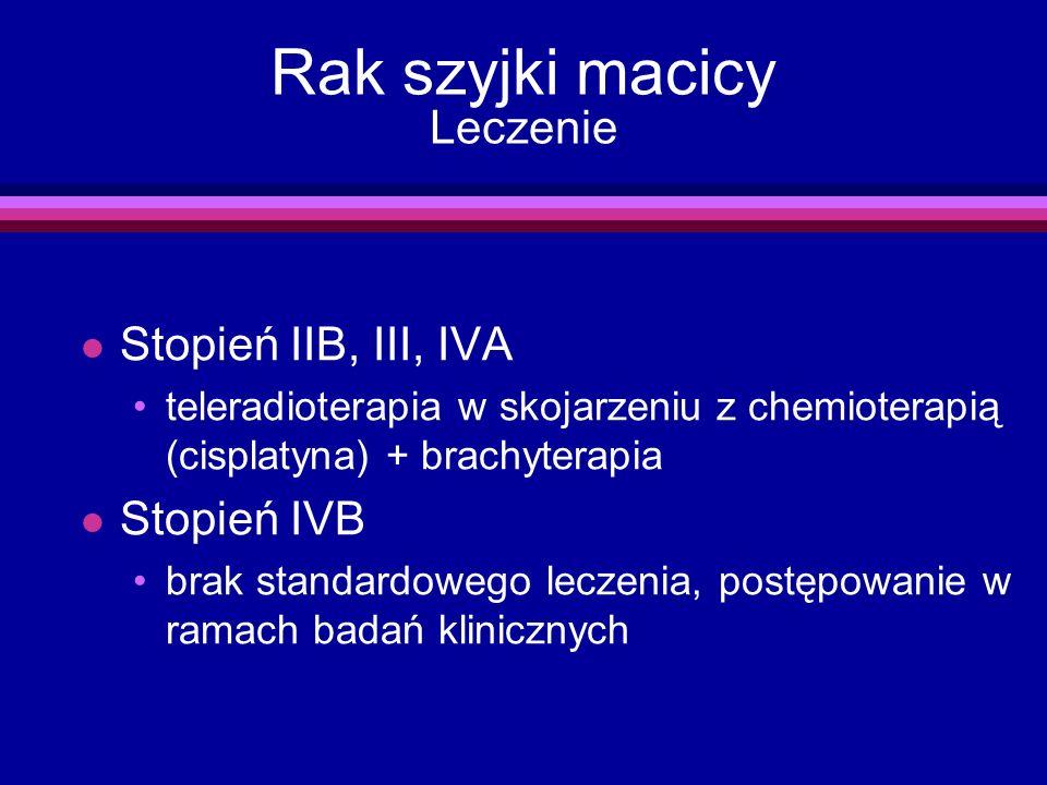 Rak szyjki macicy Leczenie