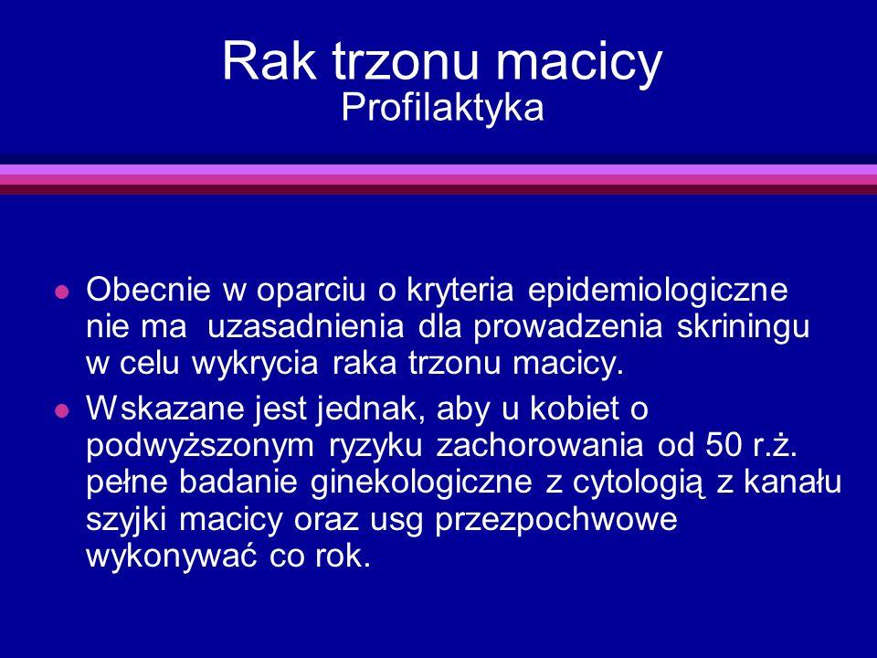 Rak trzonu macicy Profilaktyka