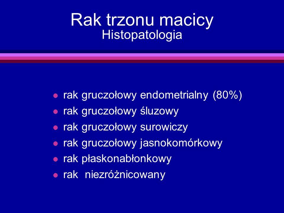Rak trzonu macicy Histopatologia