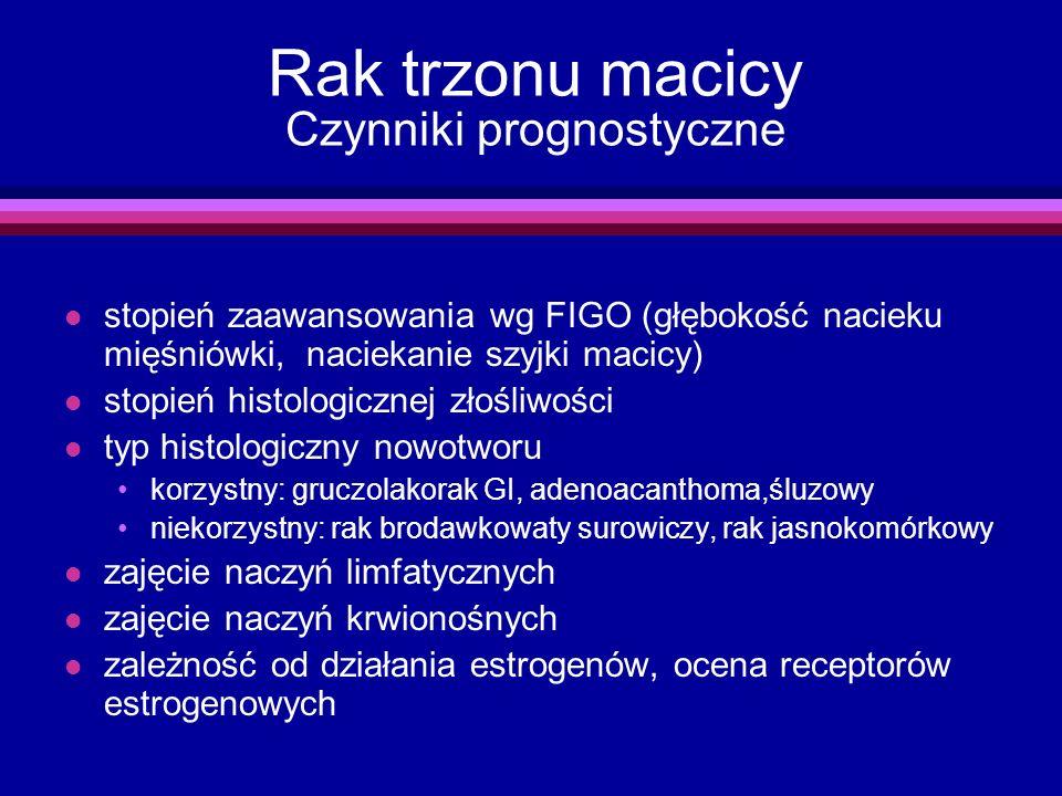 Rak trzonu macicy Czynniki prognostyczne