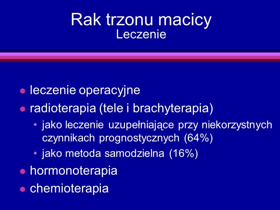 Rak trzonu macicy Leczenie