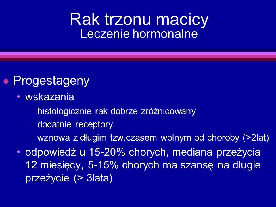 Rak trzonu macicy Leczenie hormonalne
