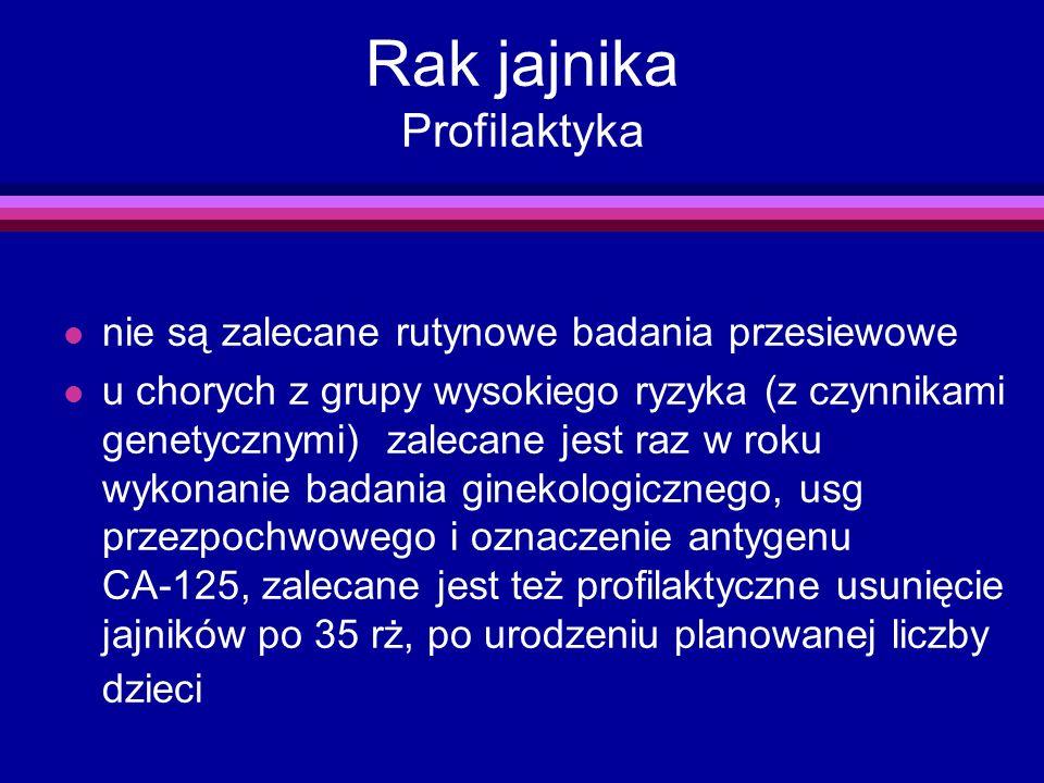 Rak jajnika Profilaktyka