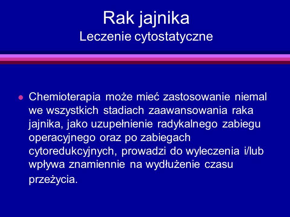 Rak jajnika Leczenie cytostatyczne
