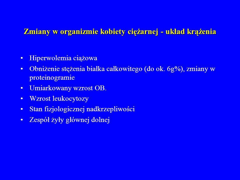 Zmiany w organizmie kobiety ciężarnej - układ krążenia