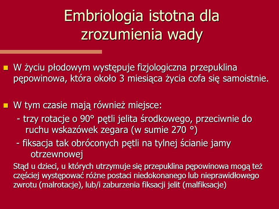 Embriologia istotna dla zrozumienia wady