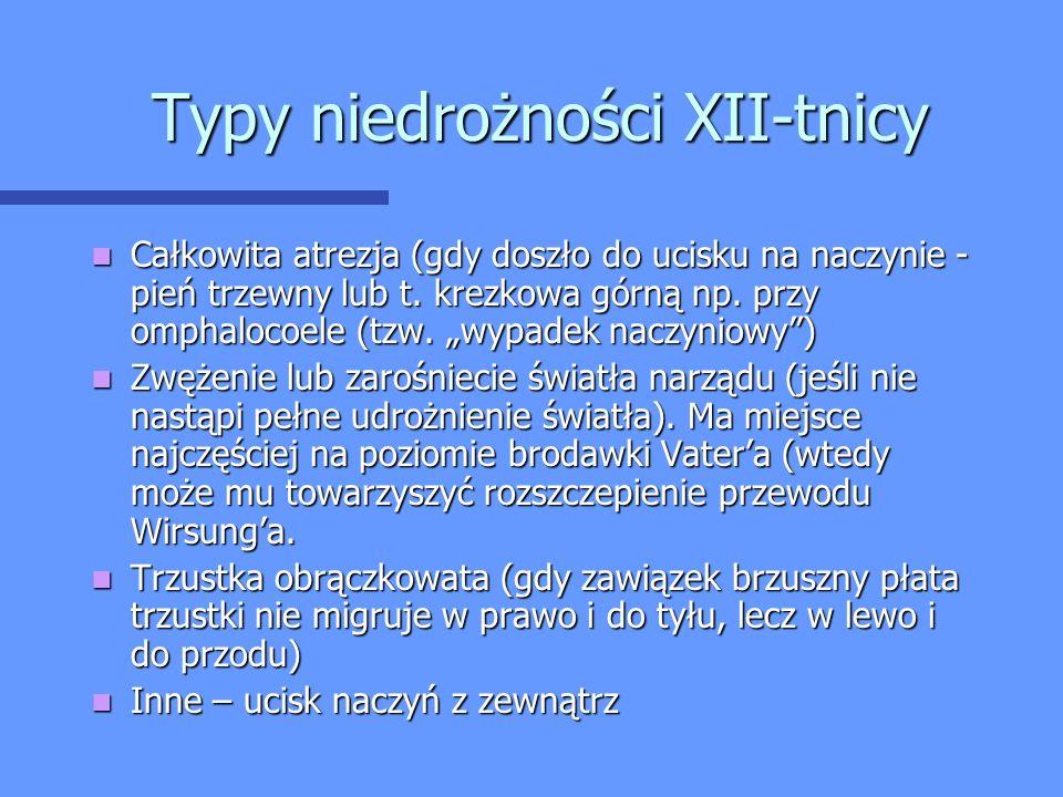 Typy niedrożności XII-tnicy
