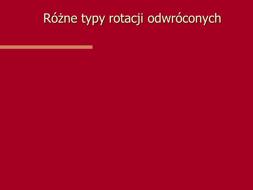 Różne typy rotacji odwróconych