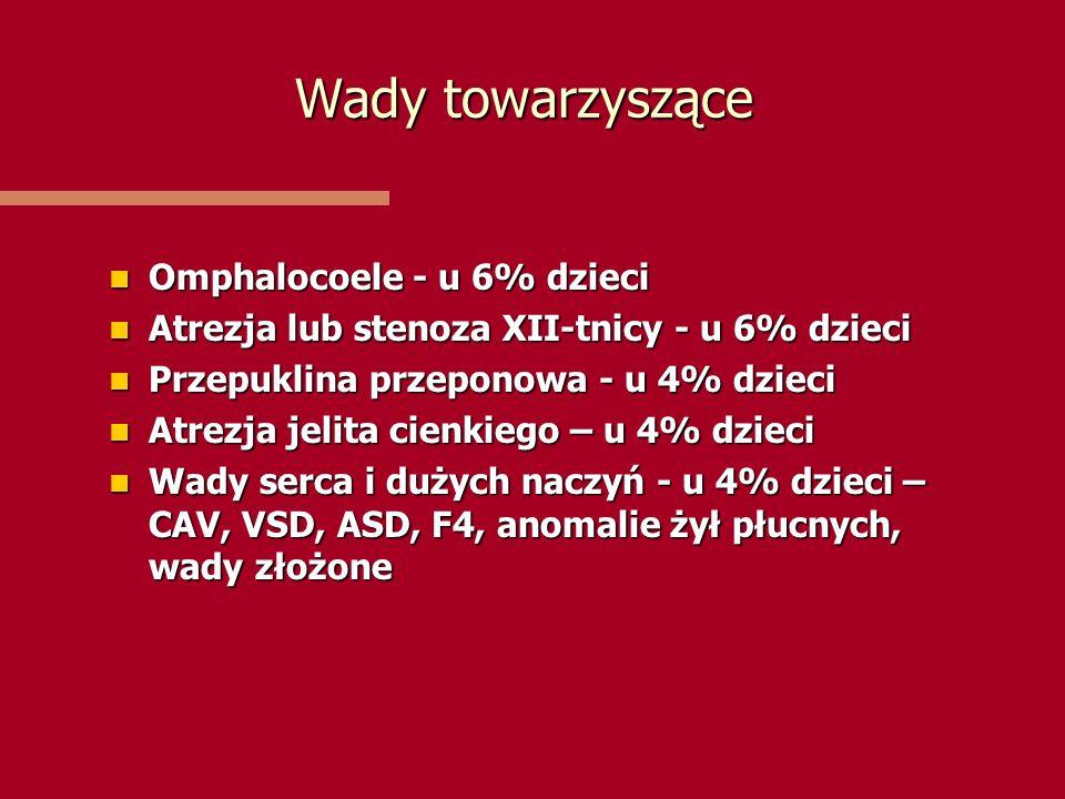 Wady towarzyszące Omphalocoele - u 6% dzieci