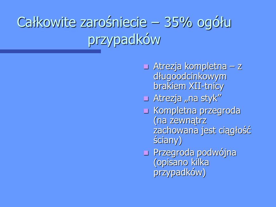 Całkowite zarośniecie – 35% ogółu przypadków