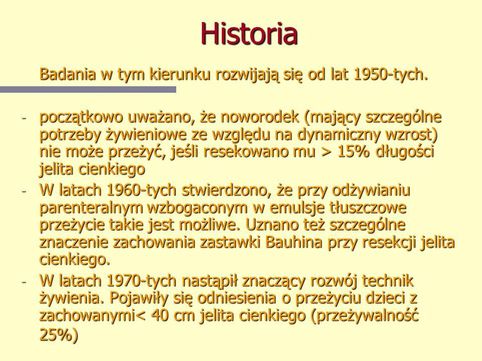 Historia Badania w tym kierunku rozwijają się od lat 1950-tych.
