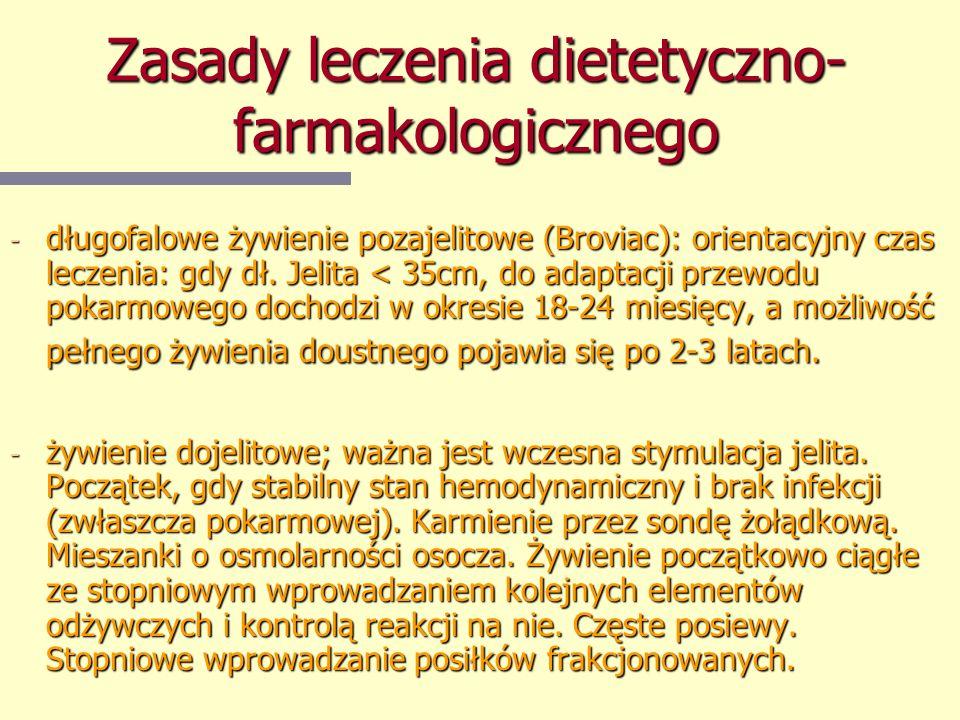 Zasady leczenia dietetyczno-farmakologicznego