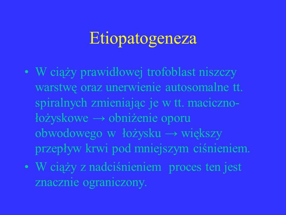 Etiopatogeneza