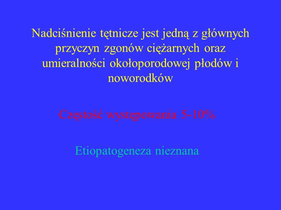 Częstość występowania 5-10% Etiopatogeneza nieznana
