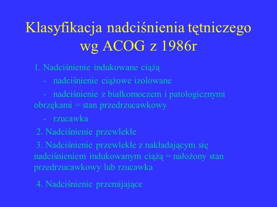 Klasyfikacja nadciśnienia tętniczego wg ACOG z 1986r