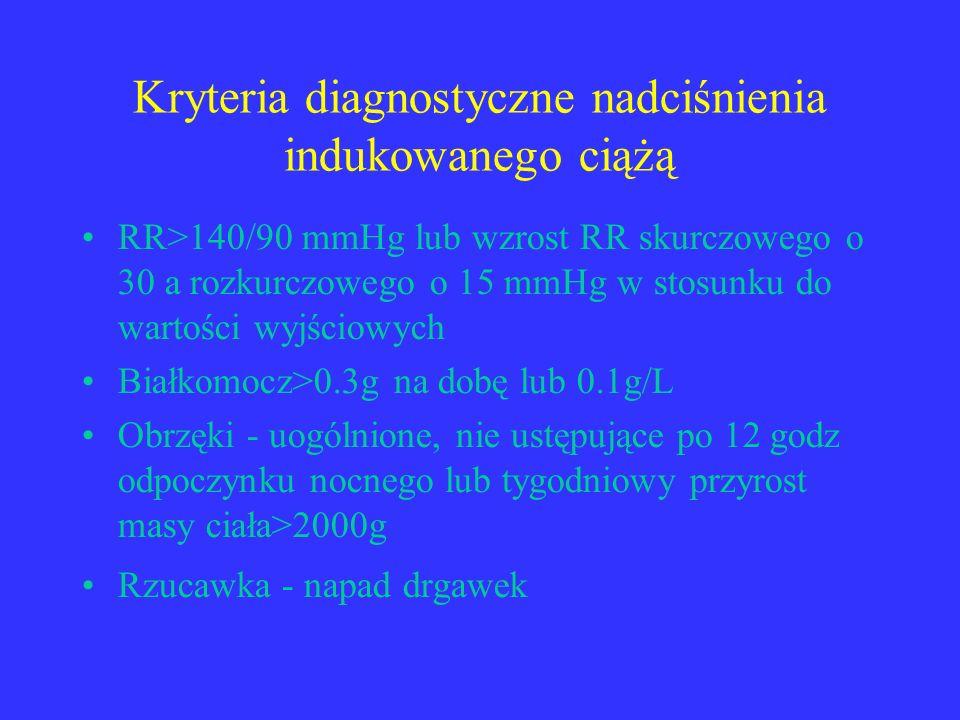 Kryteria diagnostyczne nadciśnienia indukowanego ciążą