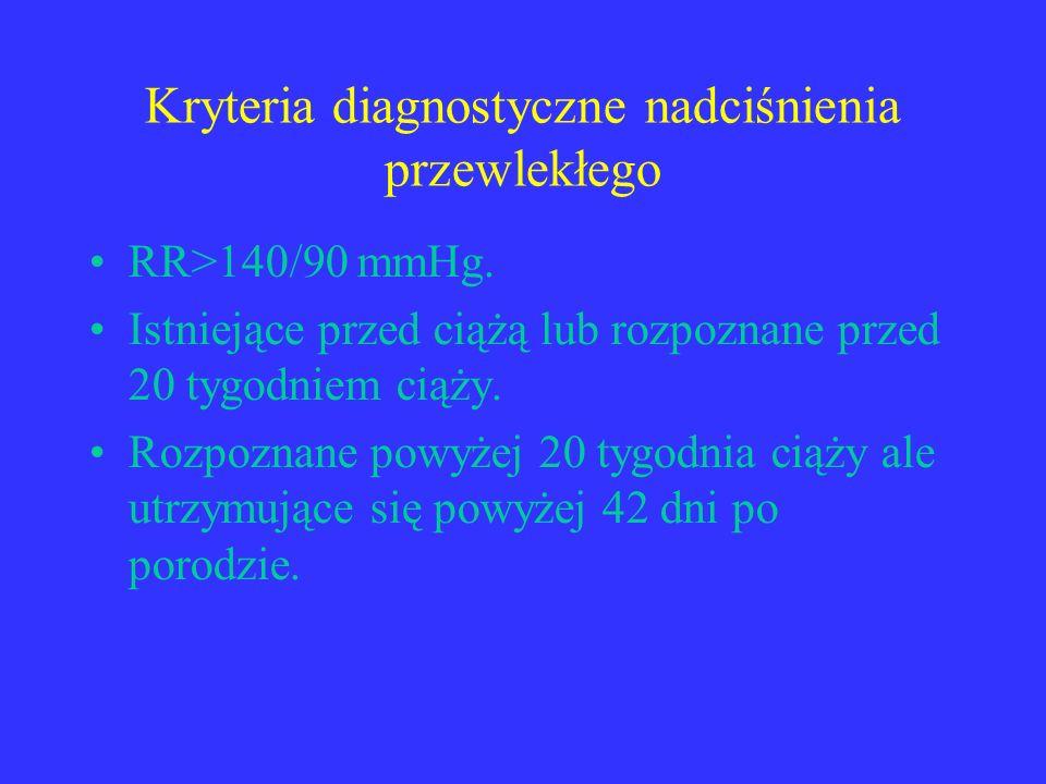Kryteria diagnostyczne nadciśnienia przewlekłego