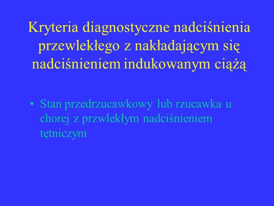 Kryteria diagnostyczne nadciśnienia przewlekłego z nakładającym się nadciśnieniem indukowanym ciążą