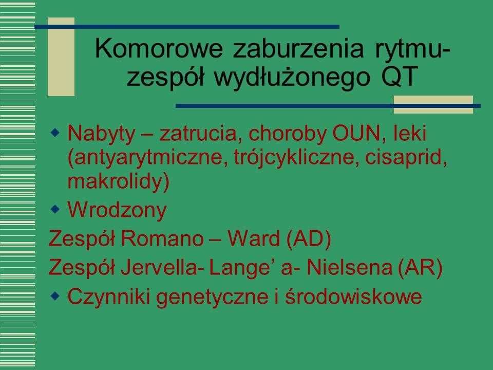 Komorowe zaburzenia rytmu- zespół wydłużonego QT
