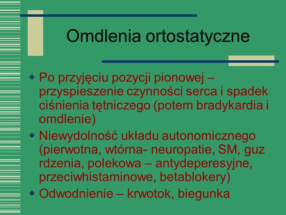 Omdlenia ortostatyczne