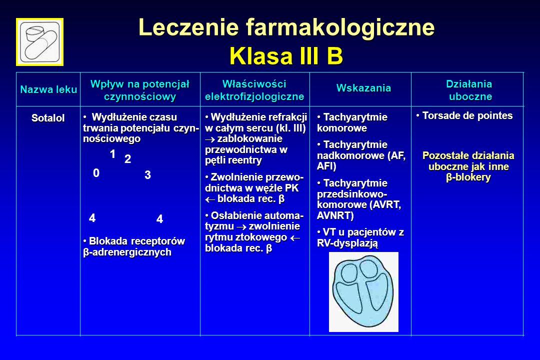 Leczenie farmakologiczne Klasa III B