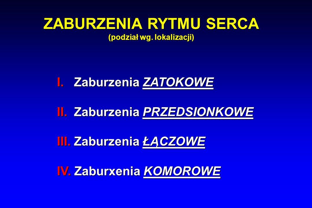 ZABURZENIA RYTMU SERCA (podział wg. lokalizacji)
