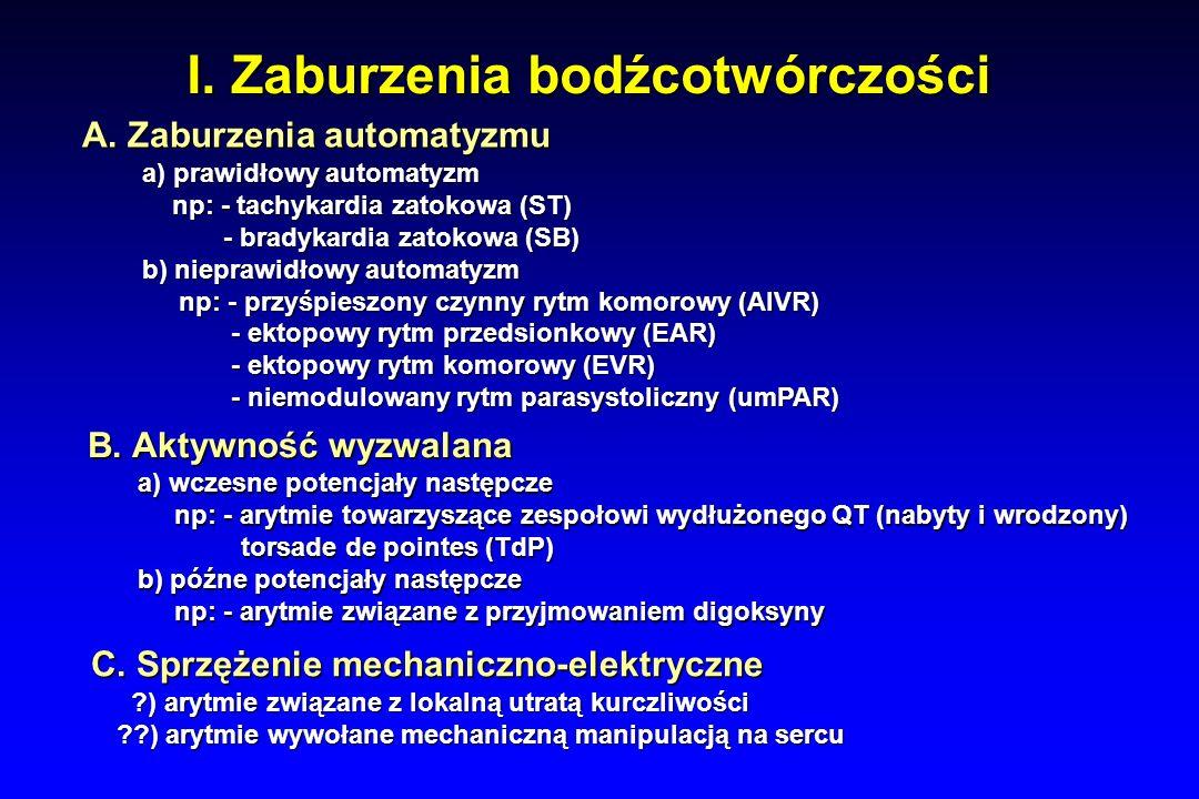 I. Zaburzenia bodźcotwórczości