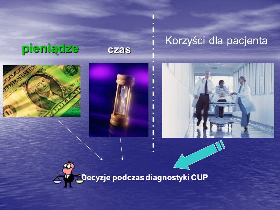 Korzyści dla pacjenta pieniądze czas Decyzje podczas diagnostyki CUP