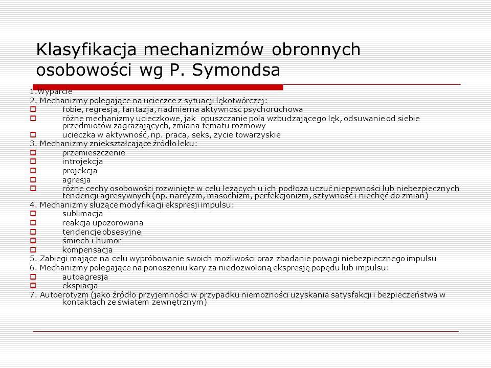Klasyfikacja mechanizmów obronnych osobowości wg P. Symondsa