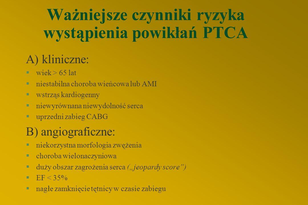 Ważniejsze czynniki ryzyka wystąpienia powikłań PTCA