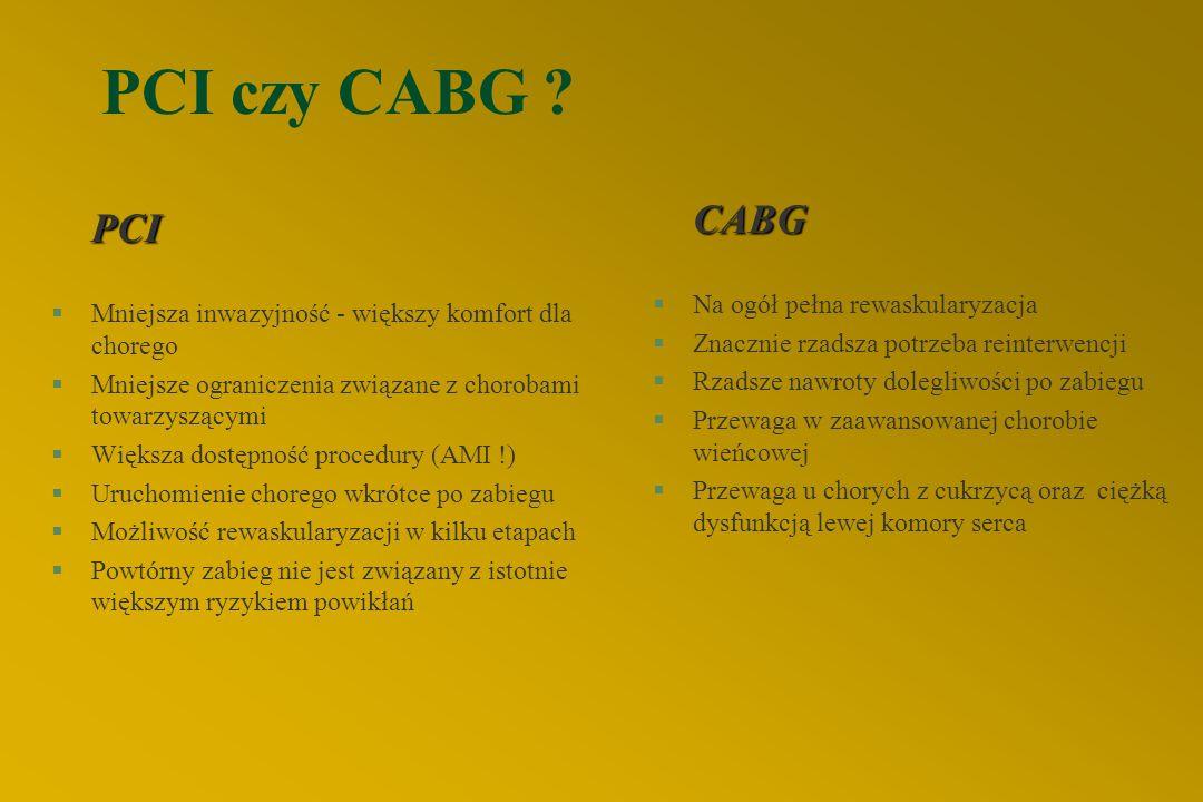 PCI czy CABG CABG PCI Na ogół pełna rewaskularyzacja