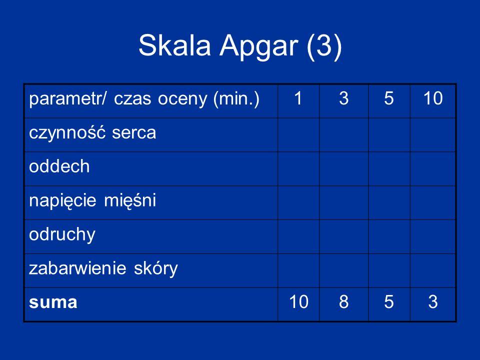 Skala Apgar (3) parametr/ czas oceny (min.) 1 3 5 10 czynność serca