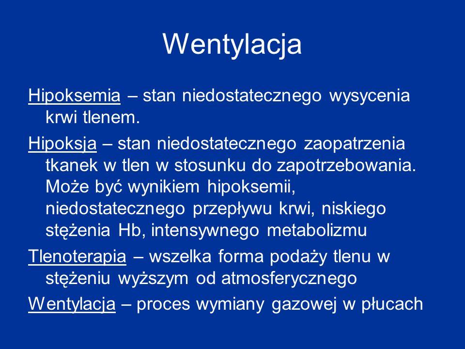 Wentylacja Hipoksemia – stan niedostatecznego wysycenia krwi tlenem.