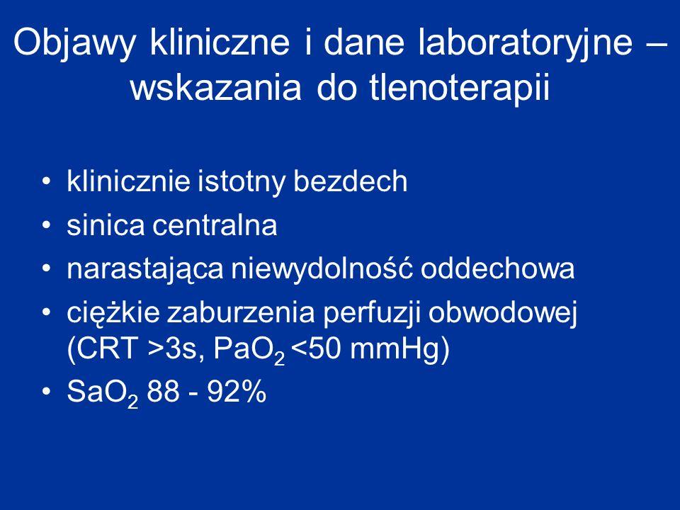 Objawy kliniczne i dane laboratoryjne – wskazania do tlenoterapii