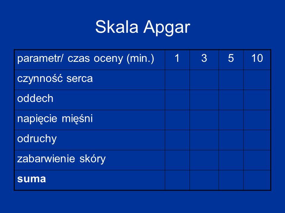 Skala Apgar parametr/ czas oceny (min.) 1 3 5 10 czynność serca oddech