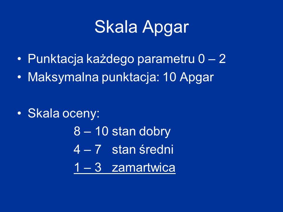 Skala Apgar Punktacja każdego parametru 0 – 2