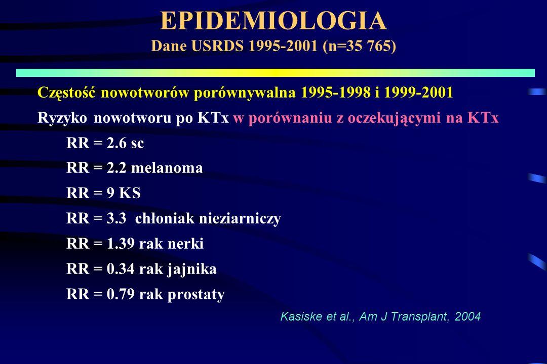 EPIDEMIOLOGIA Dane USRDS 1995-2001 (n=35 765)
