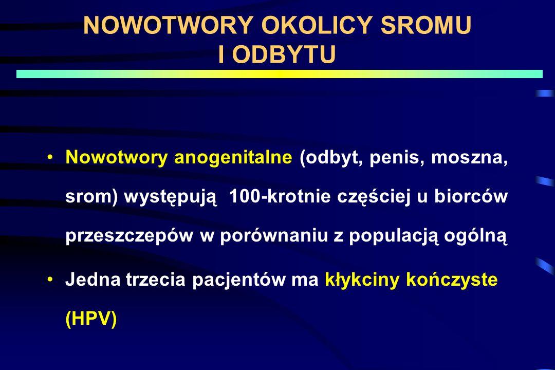 NOWOTWORY OKOLICY SROMU I ODBYTU