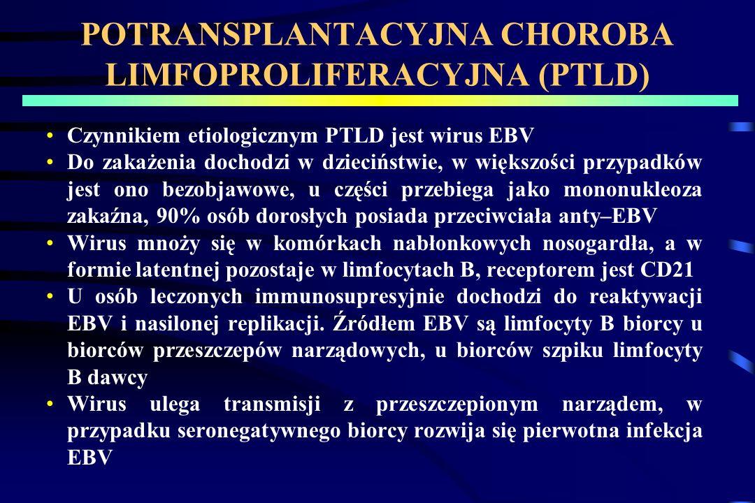 POTRANSPLANTACYJNA CHOROBA LIMFOPROLIFERACYJNA (PTLD)