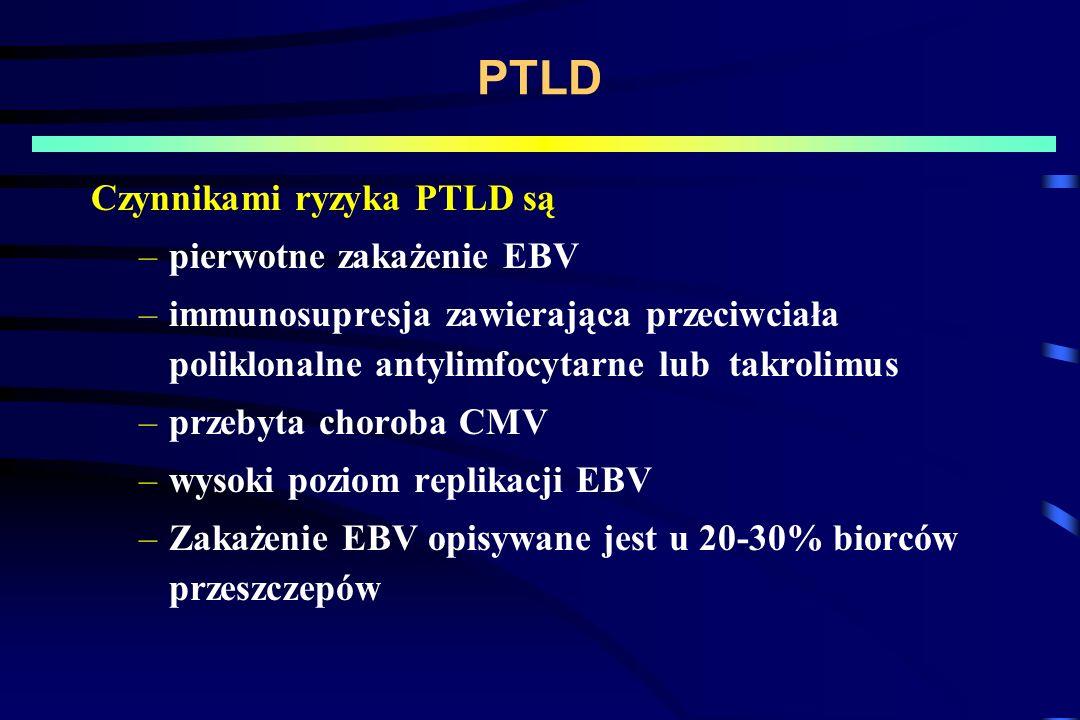 PTLD Czynnikami ryzyka PTLD są pierwotne zakażenie EBV