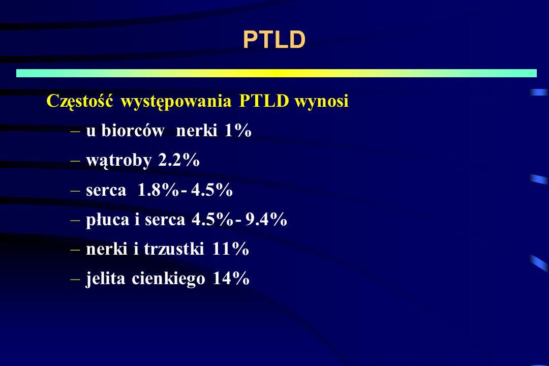 PTLD Częstość występowania PTLD wynosi u biorców nerki 1% wątroby 2.2%