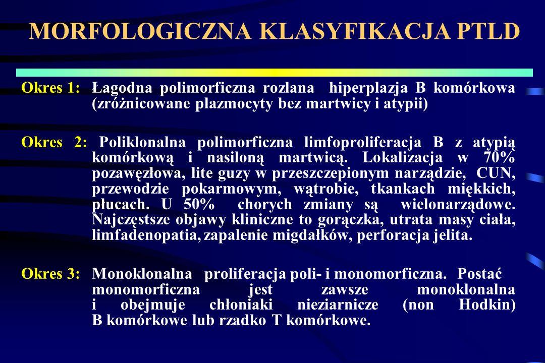 MORFOLOGICZNA KLASYFIKACJA PTLD
