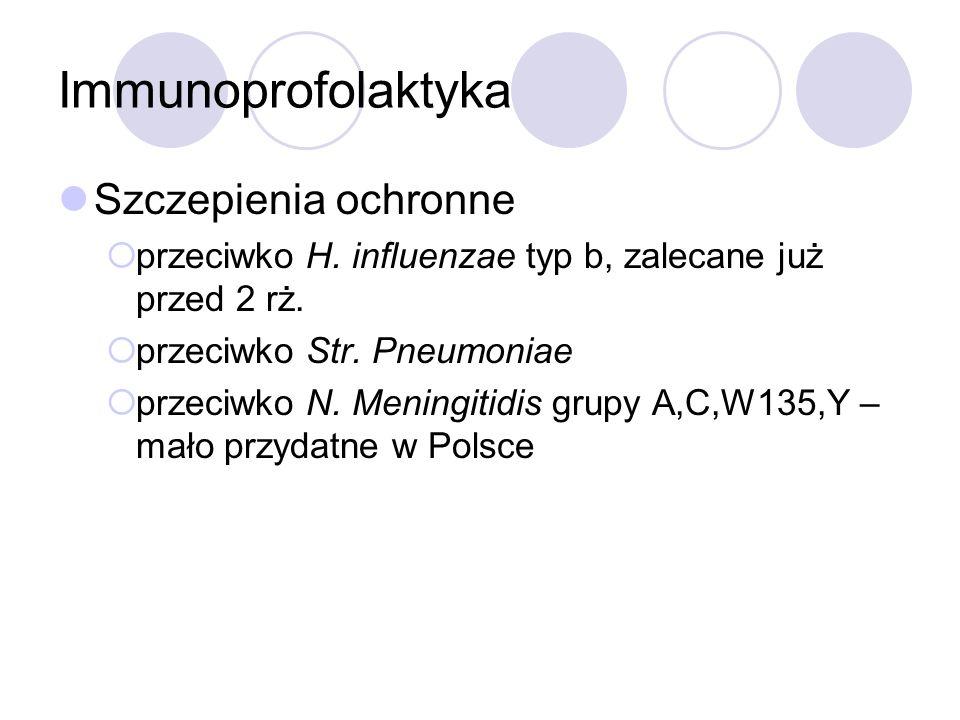 Immunoprofolaktyka Szczepienia ochronne